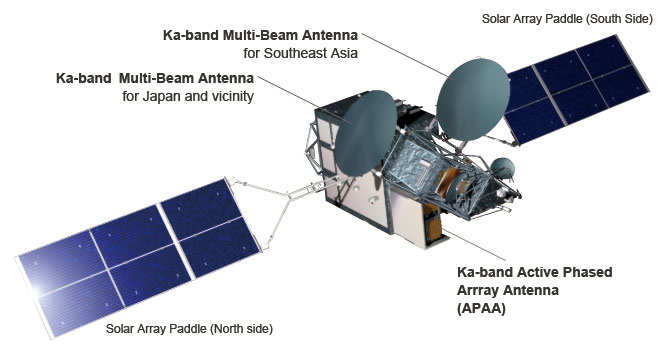 Kizuna Winds - Internet Satellite