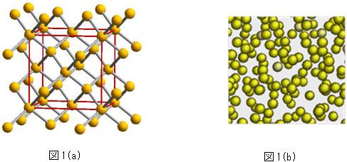 液体シリコンの原子配置。原子はランダムに配列し、その間を電子が動き回る(金属結合)と考えられてき