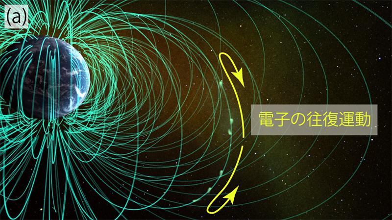 図2(a)