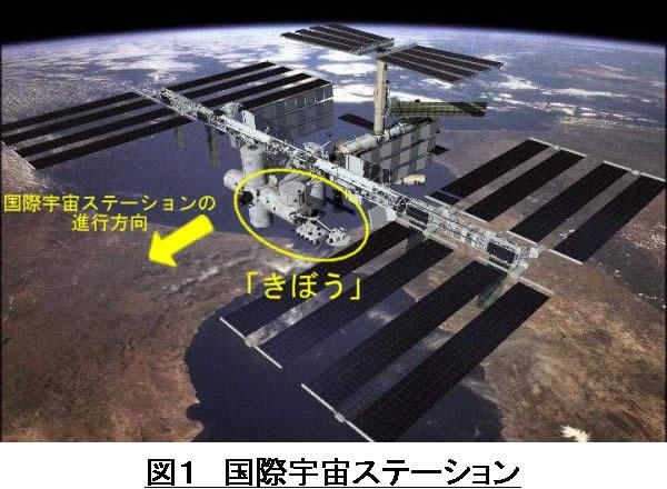 http://www.jaxa.jp/press/nasda/2001/img/jem_000517_f01_j.jpg