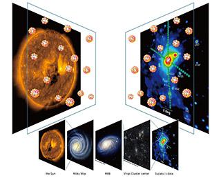 「すざく」約1000万光年スケールで均一な元素組成、明らかに