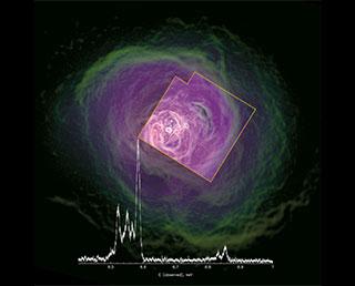 「ひとみ」搭載観測機器でペルセウス座銀河団を観測