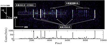 「ひさき」、初観測データの取得及び定常観測運用開始