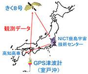 「きく8号」を用いたGPS津波計からのデータ伝送実験を開始
