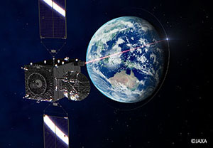 光衛星間通信システム(LUCAS)