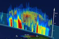 GPM主衛星が観測する3D降水データ等の提供を開始しました