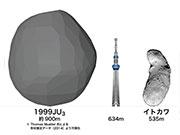 「はやぶさ2」が目指す小惑星「1999 JU3」名称募集 締切迫る! ご応募は8月31日(月)23:59まで!