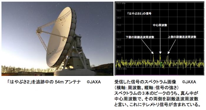 美笹深宇宙探査用地上局におけるX帯電波の受信について
